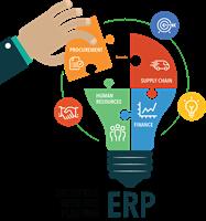 Wdrożenie systemu ERP w małej firmie handlowo-usługowej